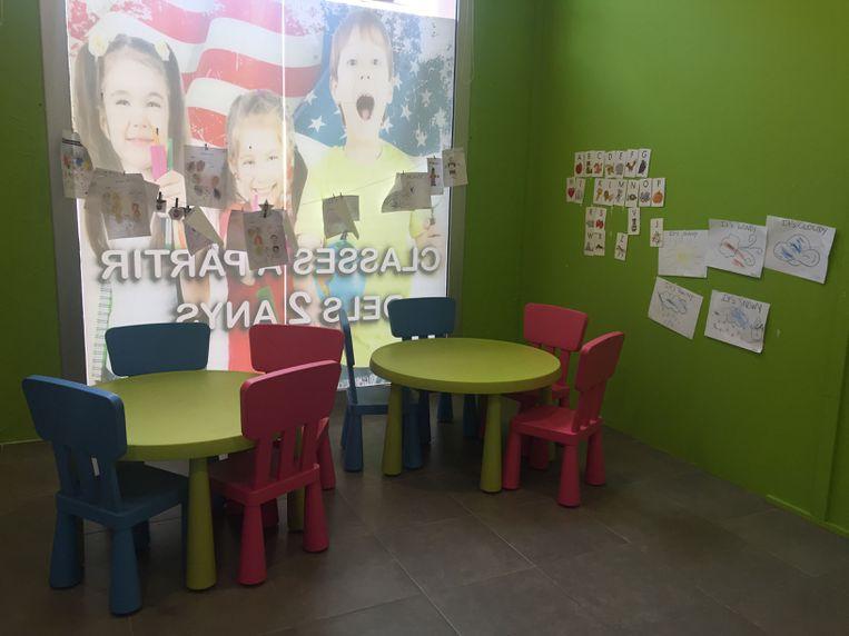 Inglés para niños Tortosa